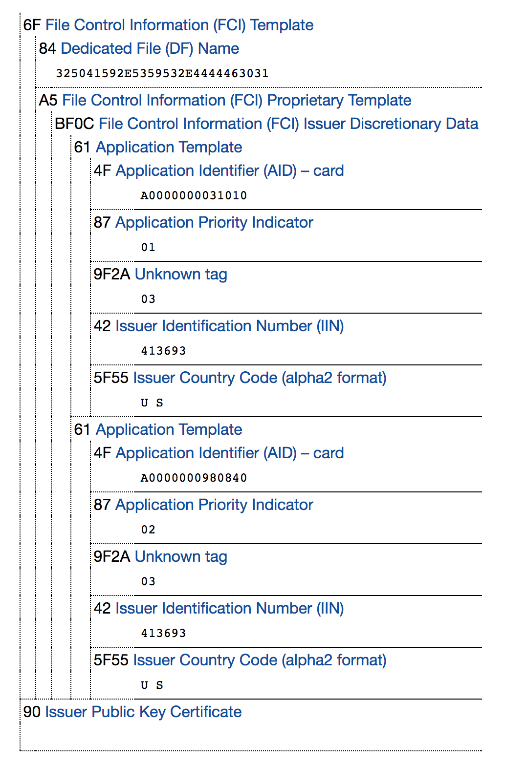 Analyzing an Apple Pay Transaction with Proxmark3 – Salvador